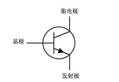 假如基极电流比较大时(大于流过灯泡的电流除以三极管的放大倍数β)