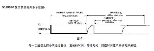 基于pic16f877a的ds18b20温度采集