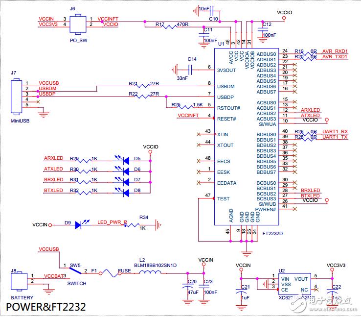 ft2232d usb 转串口输出3.3v,同时可以转i2c,spi 1.8v