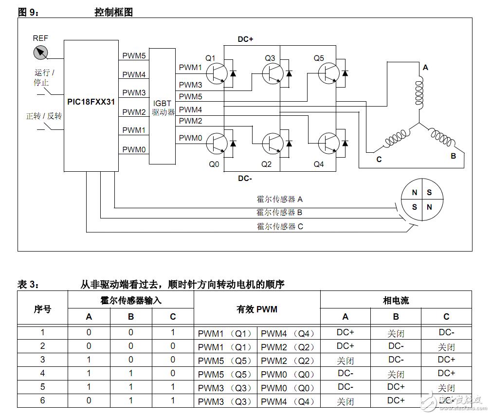 带霍尔传感器的无刷直流电机 - 电路设计论坛 - 中国
