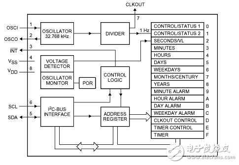 电路 电路图 电子 设计 素材 原理图 485_335