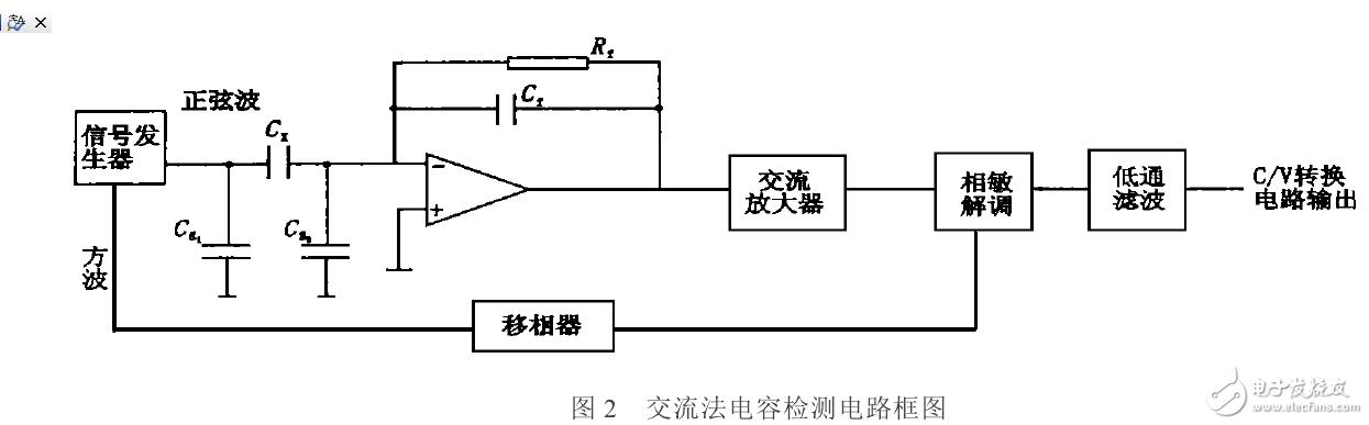 相敏解调器 - 电路设计论坛 - 中国电子技术论坛 - 最