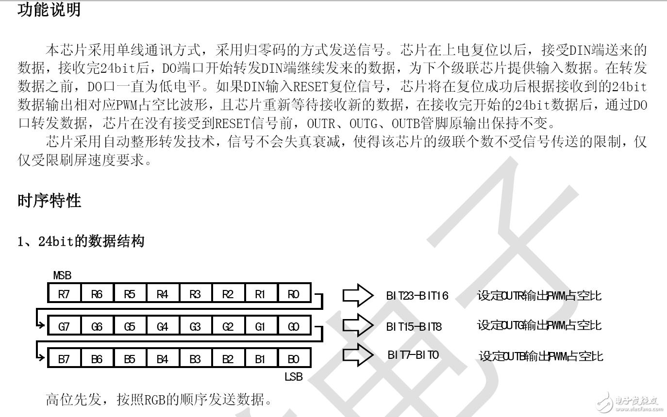 求STC单片机驱动TM1804跑马灯程序