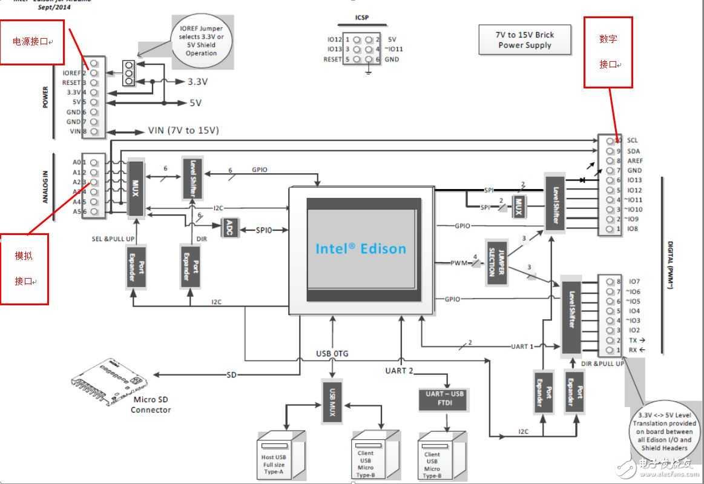 电路 电路图 电子 设计 素材 原理图 1163_799