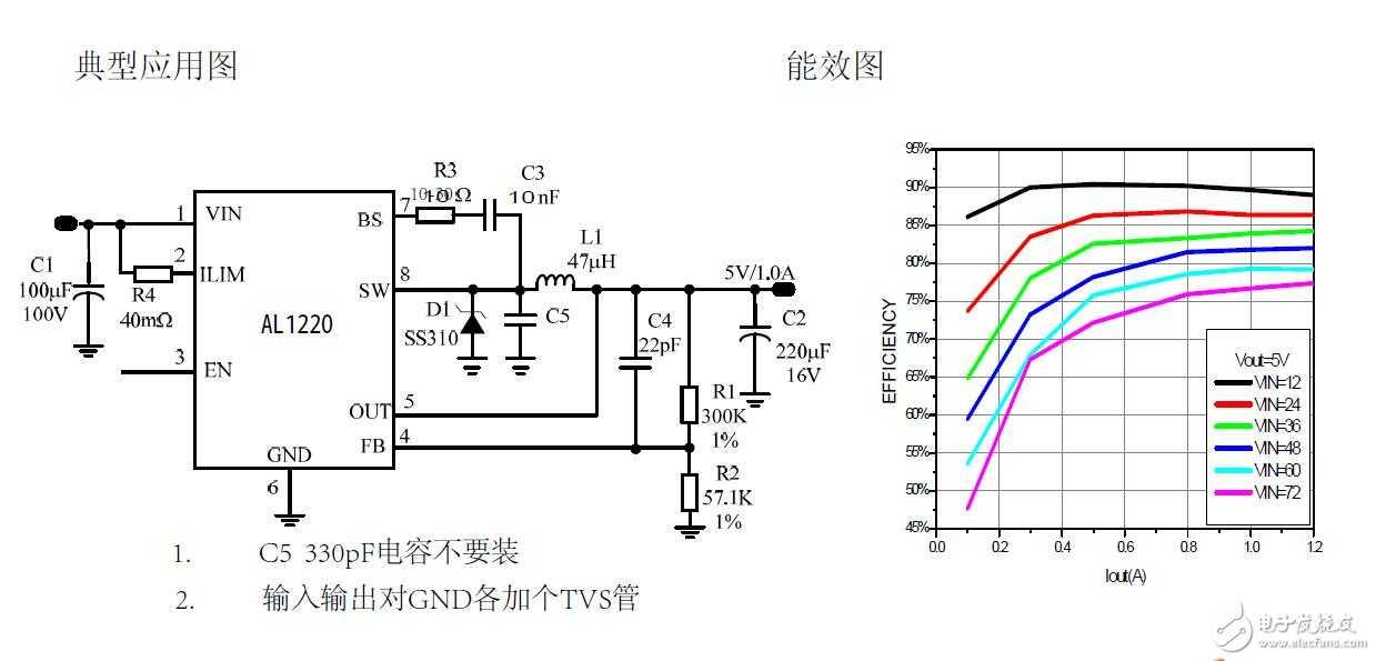 al1220hv是单片集成带可设定输出电流的开关型降压转换器,可在宽输
