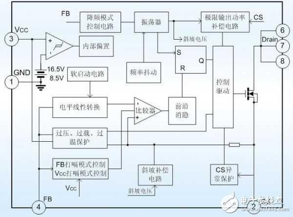 凌晔科技优势供应 士兰微 sd6835 dip8 pwm pfm控制器