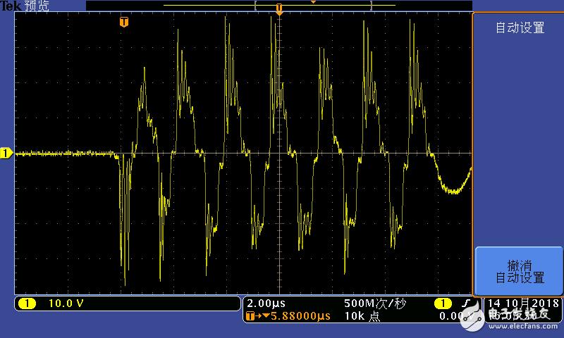 全桥逆变电路输出波形求证?